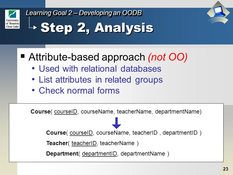 23 Learning Goal 2 – Developing an OODB Step 2, Analysis  Attribute-based approach (not OO) Used with relational databases List attributes in related groups Check normal forms Course( courseID, courseName, teacherName, departmentName) Course( courseID, courseName, teacherID, departmentID ) Teacher( teacherID, teacherName ) Department( departmentID, departmentName )