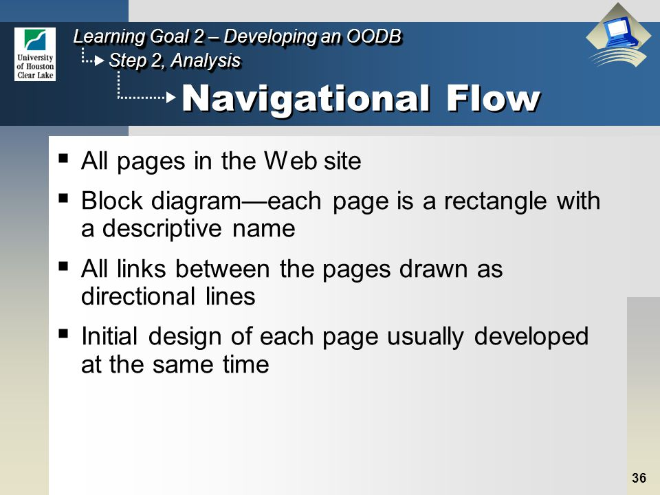 36 Step 2, Analysis Learning Goal 2 – Developing an OODB Navigational Flow  All pages in the Web site  Block diagram—each page is a rectangle with a descriptive name  All links between the pages drawn as directional lines  Initial design of each page usually developed at the same time
