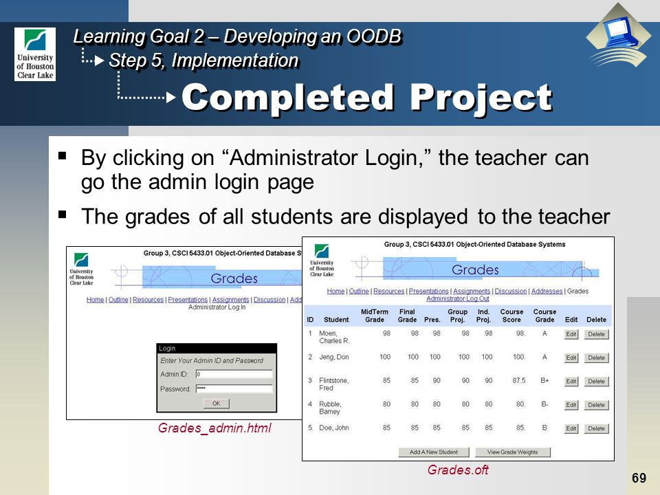 69 Step 5, Implementation Learning Goal 2 – Developing an OODB Completed Project  By clicking on Administrator Login, the teacher can go the admin login page Grades_admin.html  The grades of all students are displayed to the teacher Grades.oft