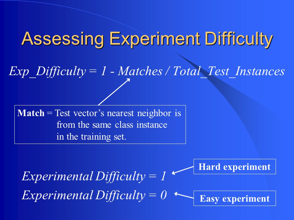 Assessing Experiment Difficulty Exp_Difficulty = 1 - Matches / Total_Test_Instances Match = Test vector's nearest neighbor is from the same class instance in the training set.