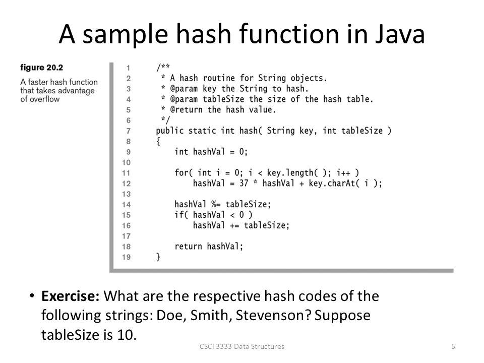 A sample hash function in Java CSCI 3333 Data Structures5 Exercise: What are the respective hash codes of the following strings: Doe, Smith, Stevenson.