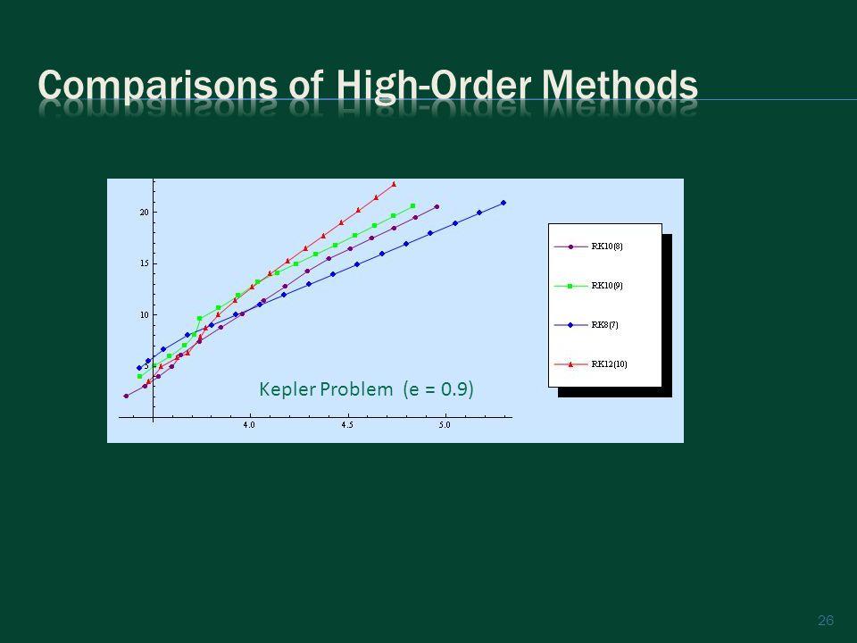 26 Kepler Problem (e = 0.9)