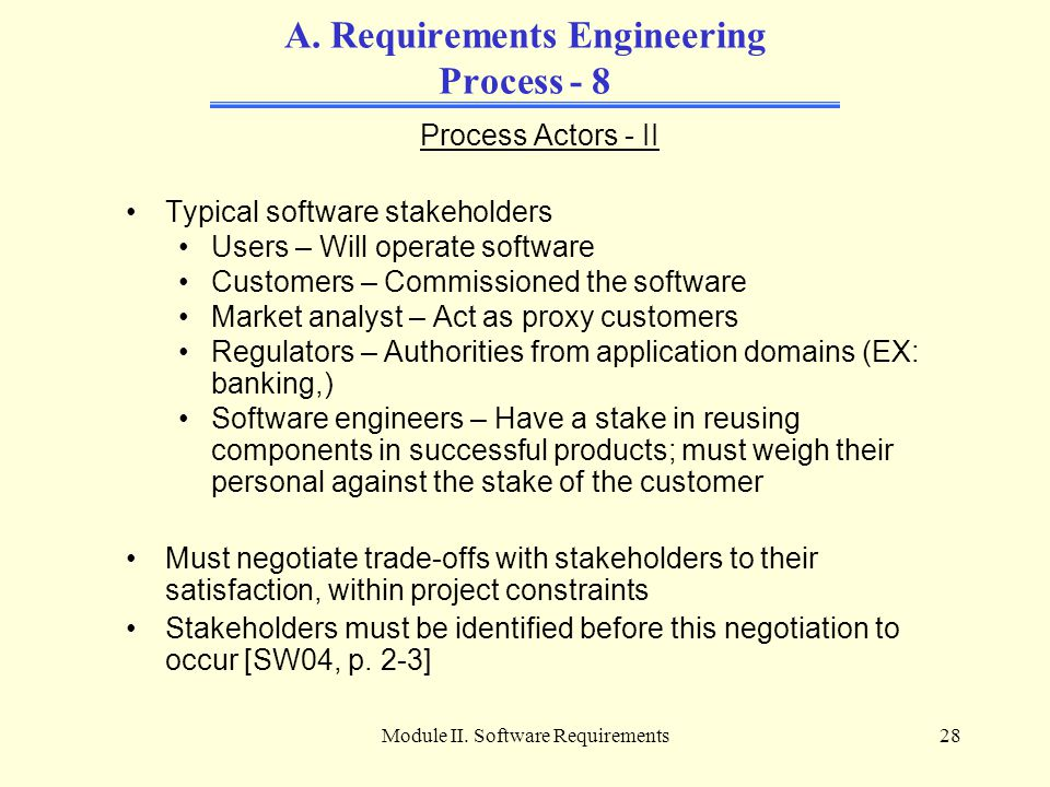 Module II. Software Requirements28 A. Requirements Engineering Process - 8 Process Actors - II Typical software stakeholders Users – Will operate soft