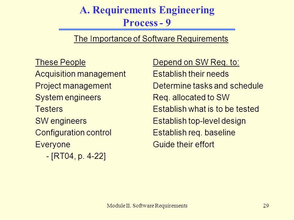 Module II. Software Requirements29 A. Requirements Engineering Process - 9 The Importance of Software Requirements These PeopleDepend on SW Req. to: A