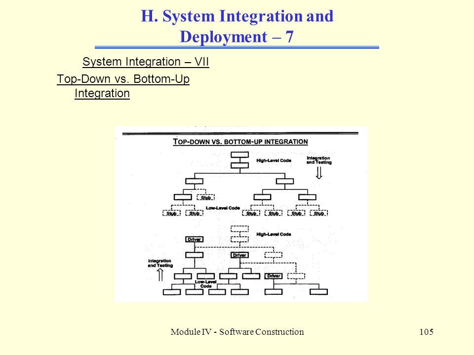Module IV - Software Construction105 H.