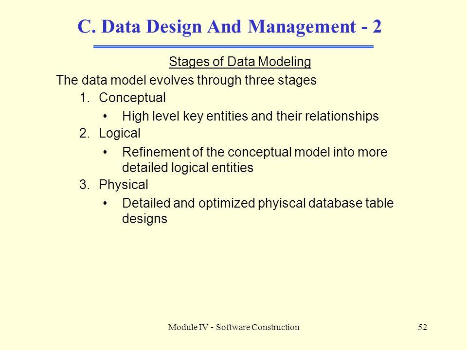 Module IV - Software Construction52 C.