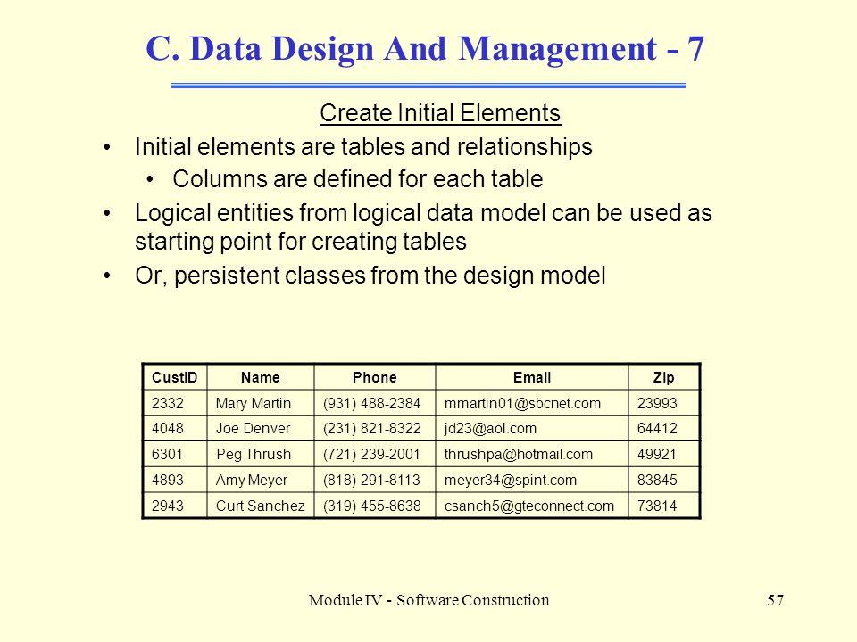 Module IV - Software Construction57 C.