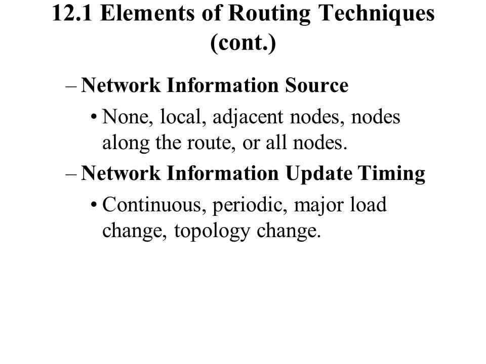Dijkstra s Algorithm Define: –N=set of nodes in the network.
