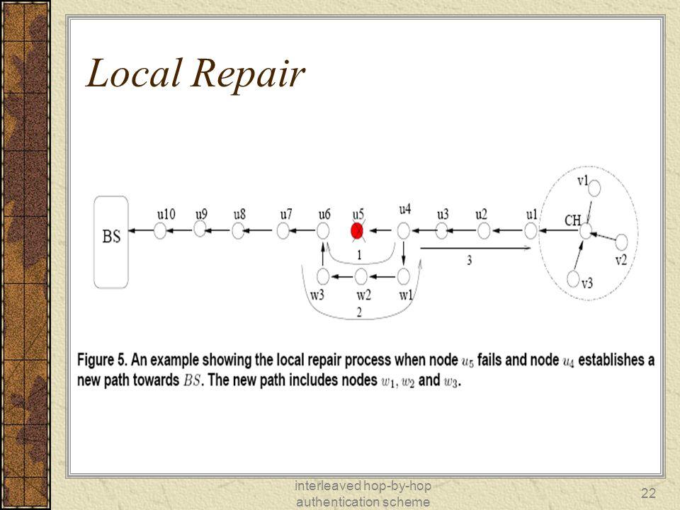 interleaved hop-by-hop authentication scheme 22 Local Repair