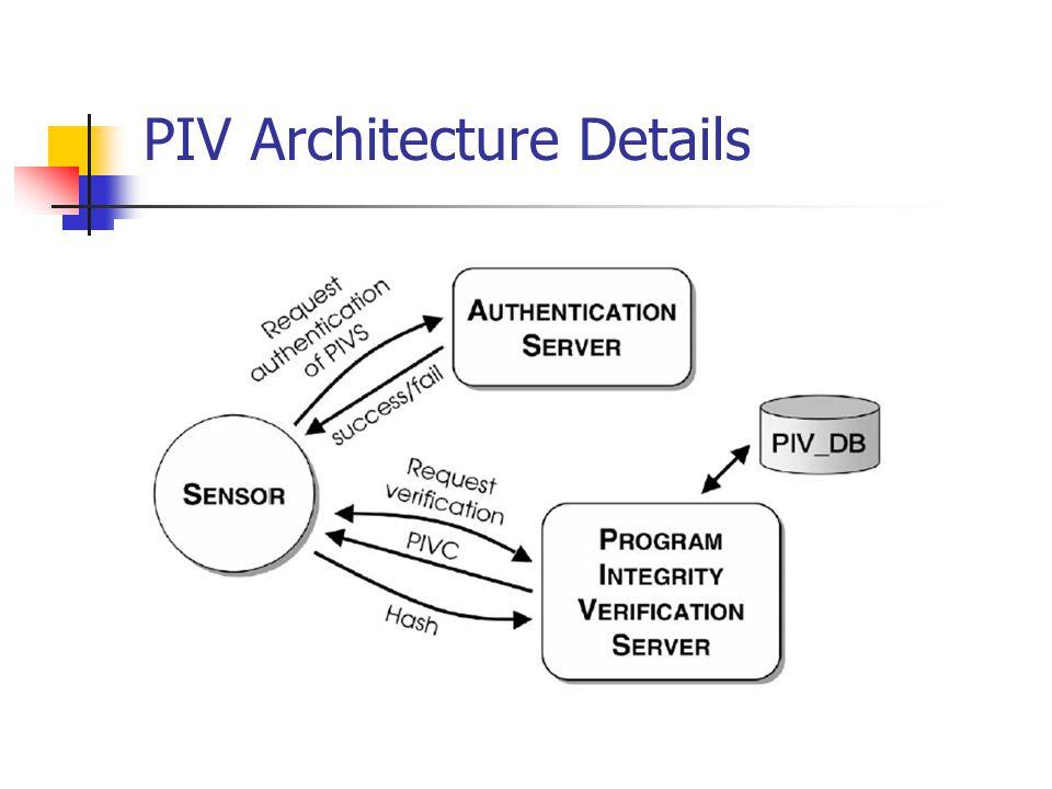 PIV Architecture Details