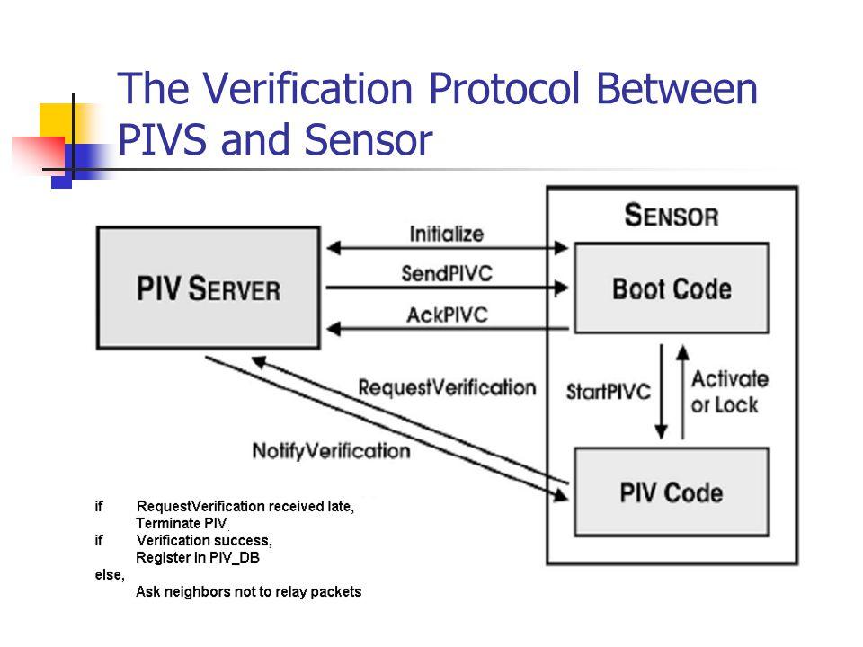 The Verification Protocol Between PIVS and Sensor