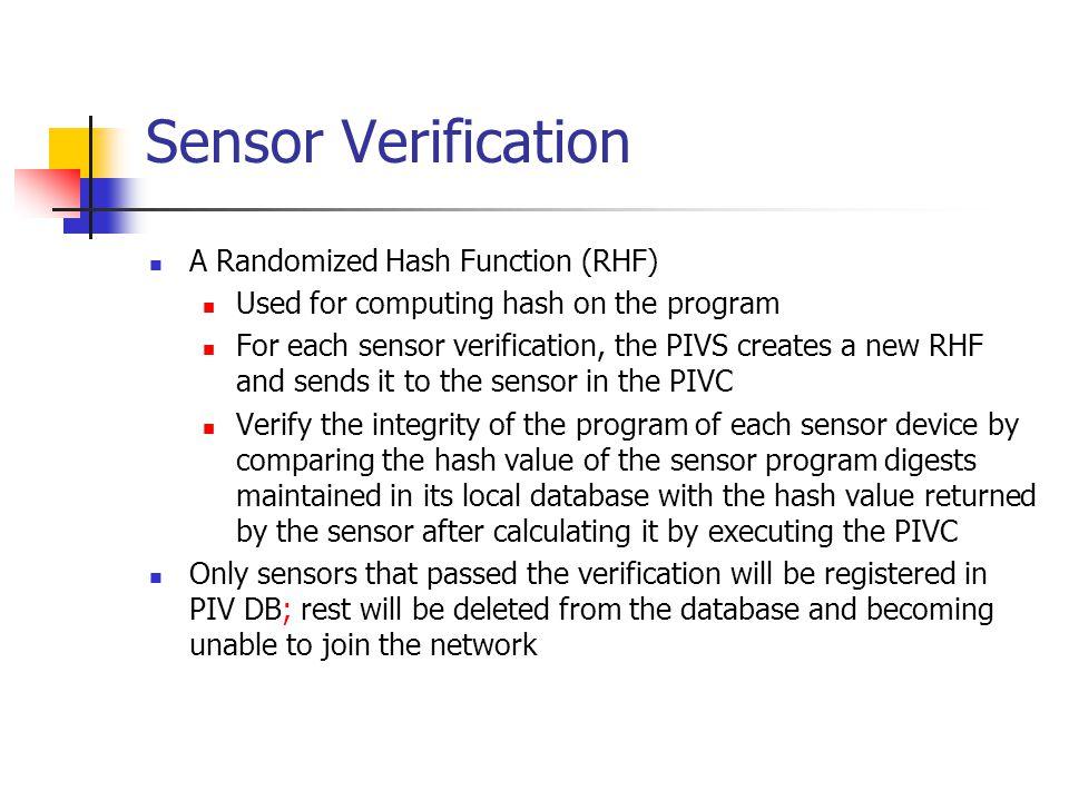 Sensor Verification A Randomized Hash Function (RHF) Used for computing hash on the program For each sensor verification, the PIVS creates a new RHF a
