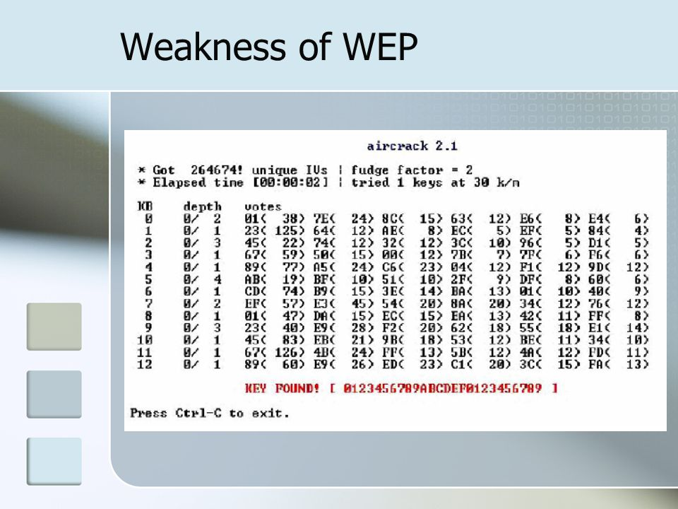 Weakness of WEP