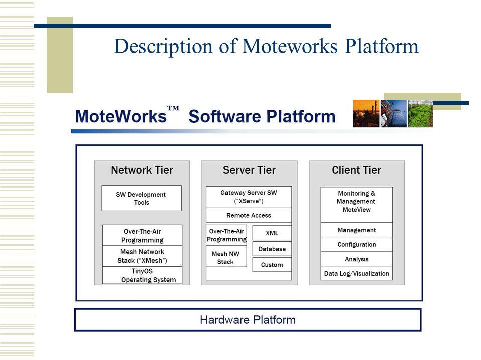 Description of Moteworks Platform