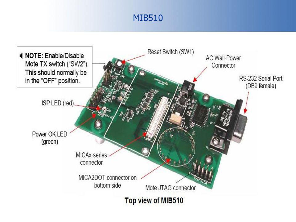 MIB510