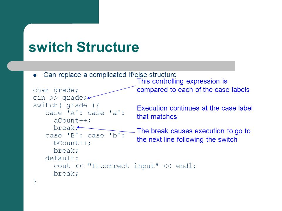switch Structure Can replace a complicated if/else structure char grade; cin >> grade; switch( grade ){ case 'A': case 'a': aCount++; break; case 'B':