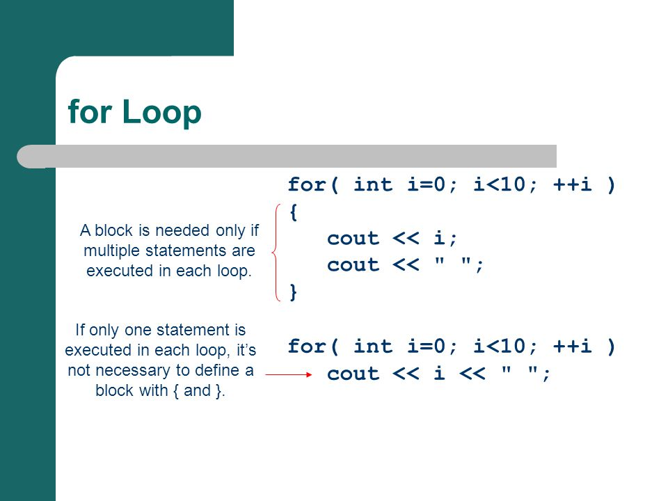 A block is needed only if multiple statements are executed in each loop. for( int i=0; i<10; ++i ) { cout << i; cout <<