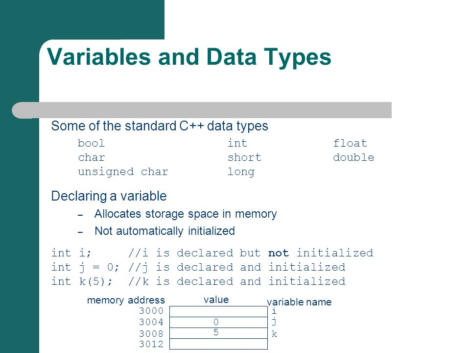 Variables and Data Types Some of the standard C++ data types boolintfloat charshortdouble unsigned charlong Declaring a variable – Allocates storage space in memory – Not automatically initialized int i; //i is declared but not initialized int j = 0; //j is declared and initialized int k(5); //k is declared and initialized variable name i j k 3000 3004 3008 0 5 value memory address 3012