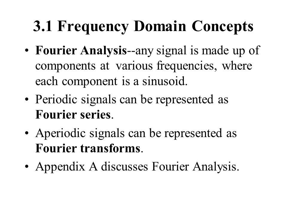3.4 Channel Capacity (cont.) Shannon: C = B log 2 (1 + SNR) (bits/sec) –B is the bandwidth.