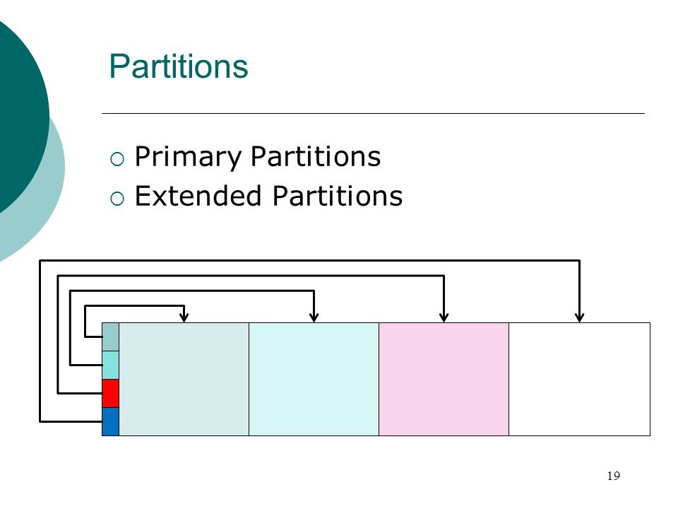 Partitions  Primary Partitions  Extended Partitions 19
