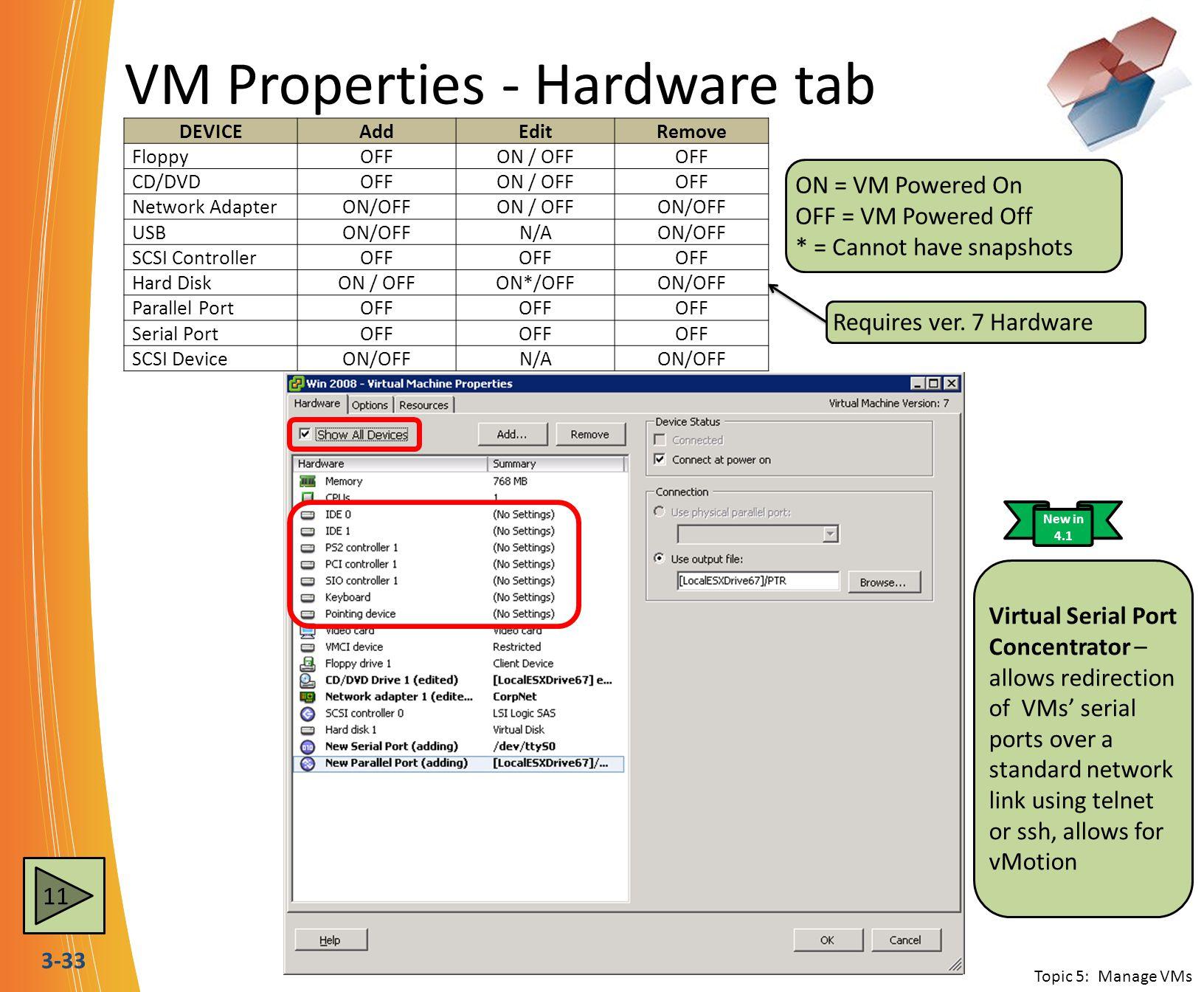 3-33 VM Properties - Hardware tab Topic 5: Manage VMs DEVICEAddEditRemove FloppyOFFON / OFFOFF CD/DVDOFFON / OFFOFF Network AdapterON/OFF USBON/OFFN/A