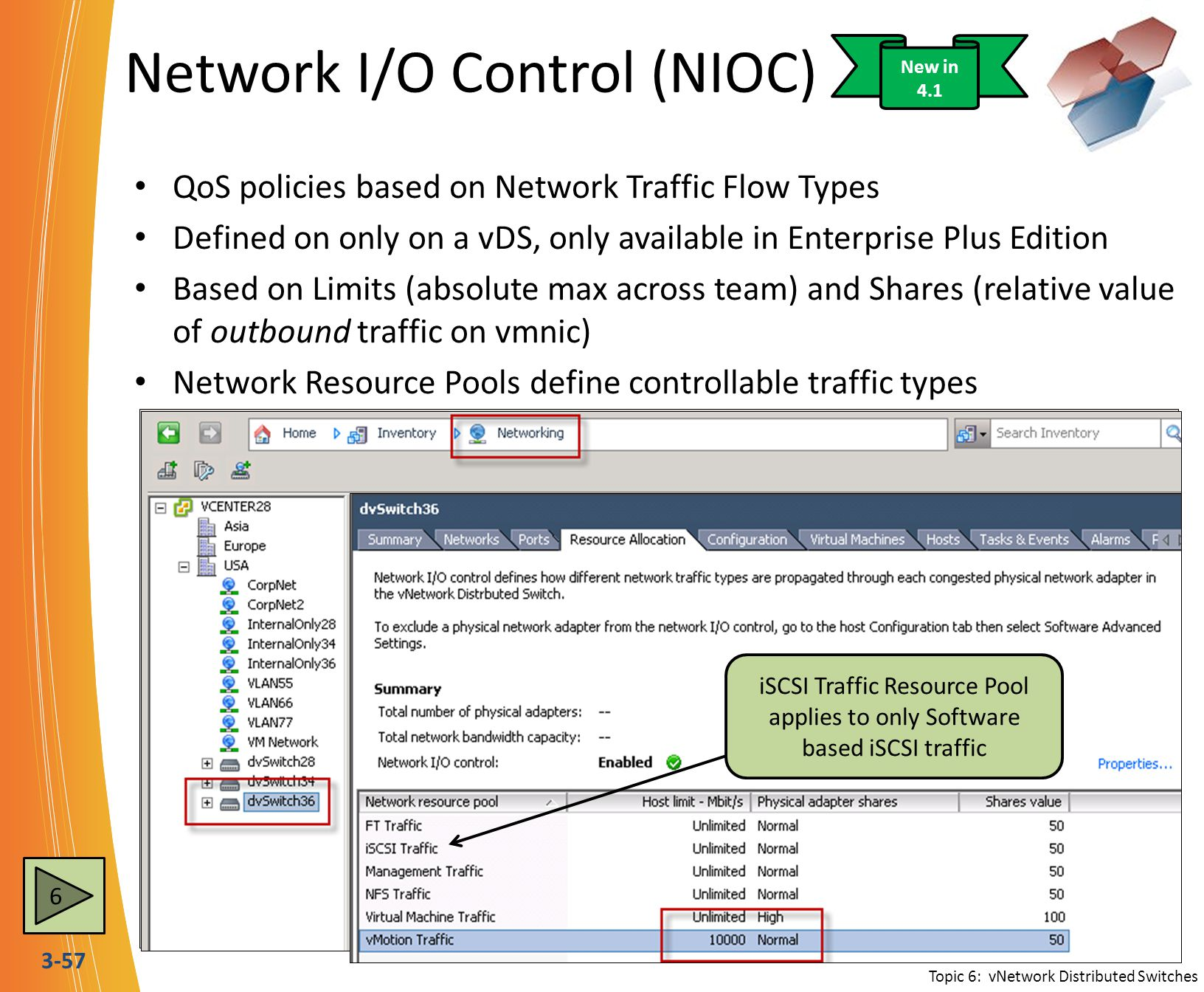 3-57 Network I/O Control (NIOC) Topic 6: vNetwork Distributed Switches New in 4.1 Types of Network Traffic Resource Pools iSCSI Traffic Resource Pool