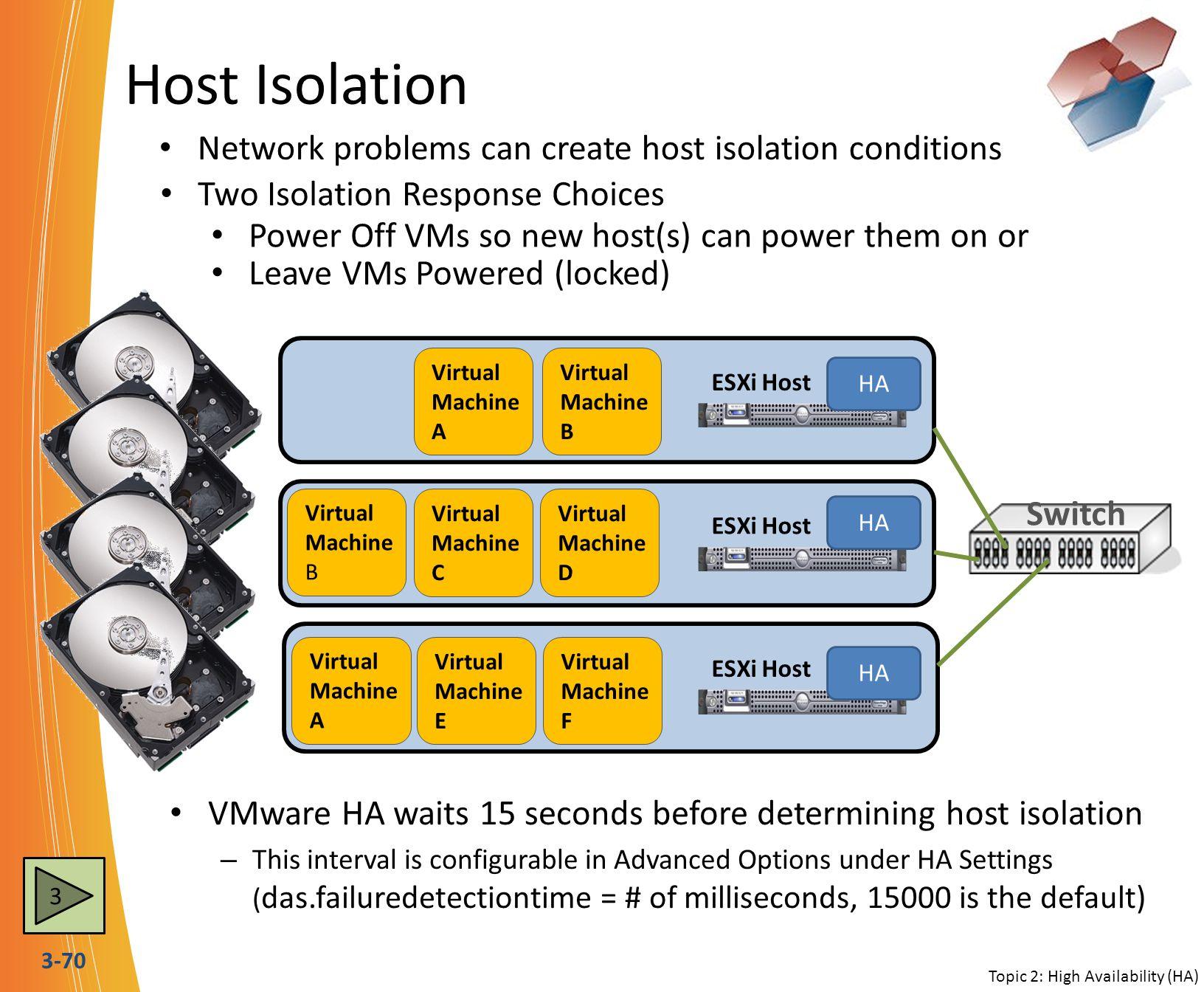 3-70 Host Isolation Switch ESXi Host Virtual Machine B Virtual Machine C ESXi Host Virtual Machine D Virtual Machine A Virtual Machine E Virtual Machi