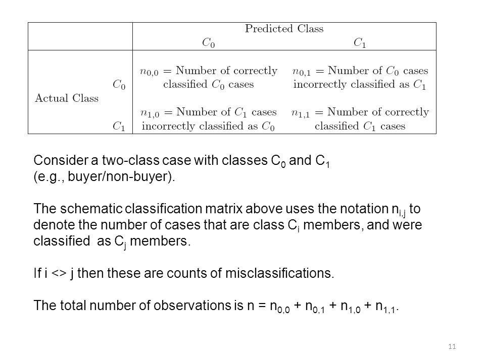 11 Consider a two-class case with classes C 0 and C 1 (e.g., buyer/non-buyer).