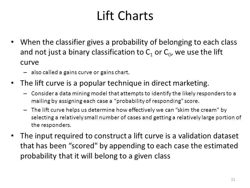 When the classifier gives a probability of belonging to each class and not just a binary classification to C 1 or C 0, we use the lift curve – also called a gains curve or gains chart.