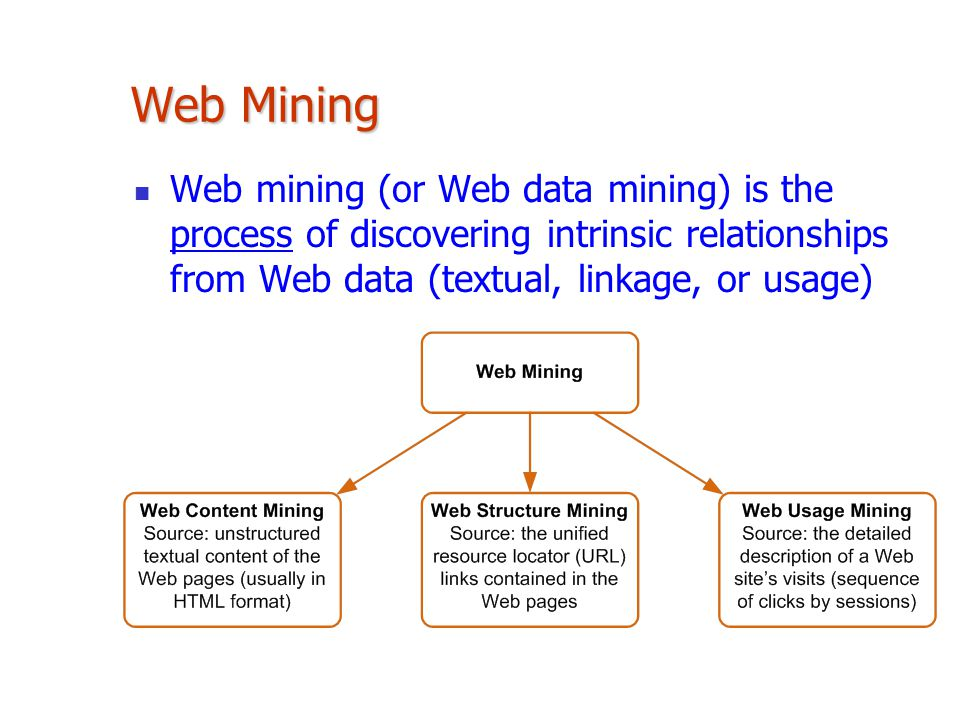 Web Mining Web mining (or Web data mining) is the process of discovering intrinsic relationships from Web data (textual, linkage, or usage)