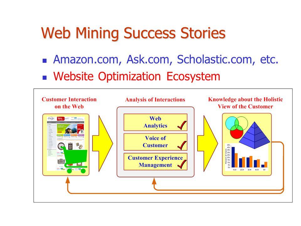 Web Mining Success Stories Amazon.com, Ask.com, Scholastic.com, etc. Website Optimization Ecosystem