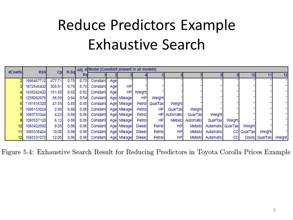 Reduce Predictors Example Exhaustive Search 9