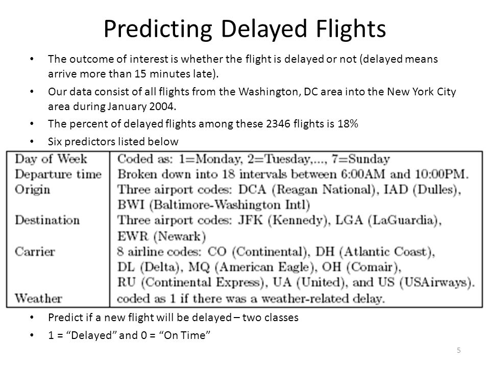 Predicting Delayed Flights The outcome of interest is whether the flight is delayed or not (delayed means arrive more than 15 minutes late). Our data