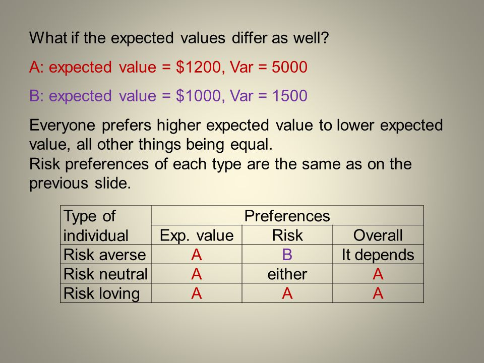 Type of individual Preferences Exp. valueRiskOverall Risk averseABIt depends Risk neutralAeitherA Risk lovingAAA What if the expected values differ as