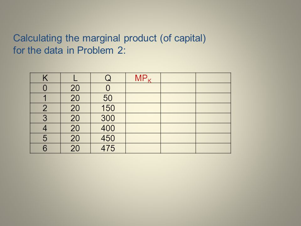 KLQMP K 0200 1 50 220150 320300 420400 520450 620475 Calculating the marginal product (of capital) for the data in Problem 2: