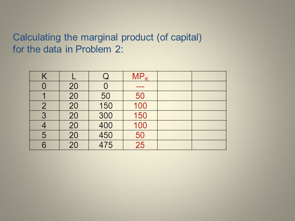 KLQMP K 0200--- 12050 220150100 320300150 420400100 52045050 62047525 Calculating the marginal product (of capital) for the data in Problem 2:
