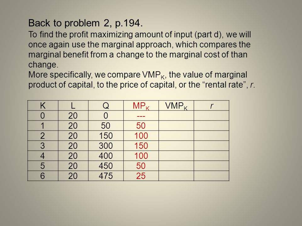 Back to problem 2, p.194. To find the profit maximizing amount of input (part d), we will once again use the marginal approach, which compares the mar