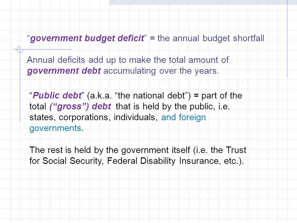 """government budget deficit"" = the annual budget shortfall Annual deficits add up to make the total amount of government debt accumulating over the yea"