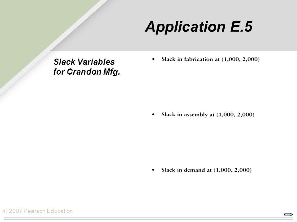 © 2007 Pearson Education Slack Variables for Crandon Mfg. Application E.5