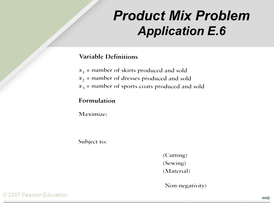 © 2007 Pearson Education Product Mix Problem Application E.6