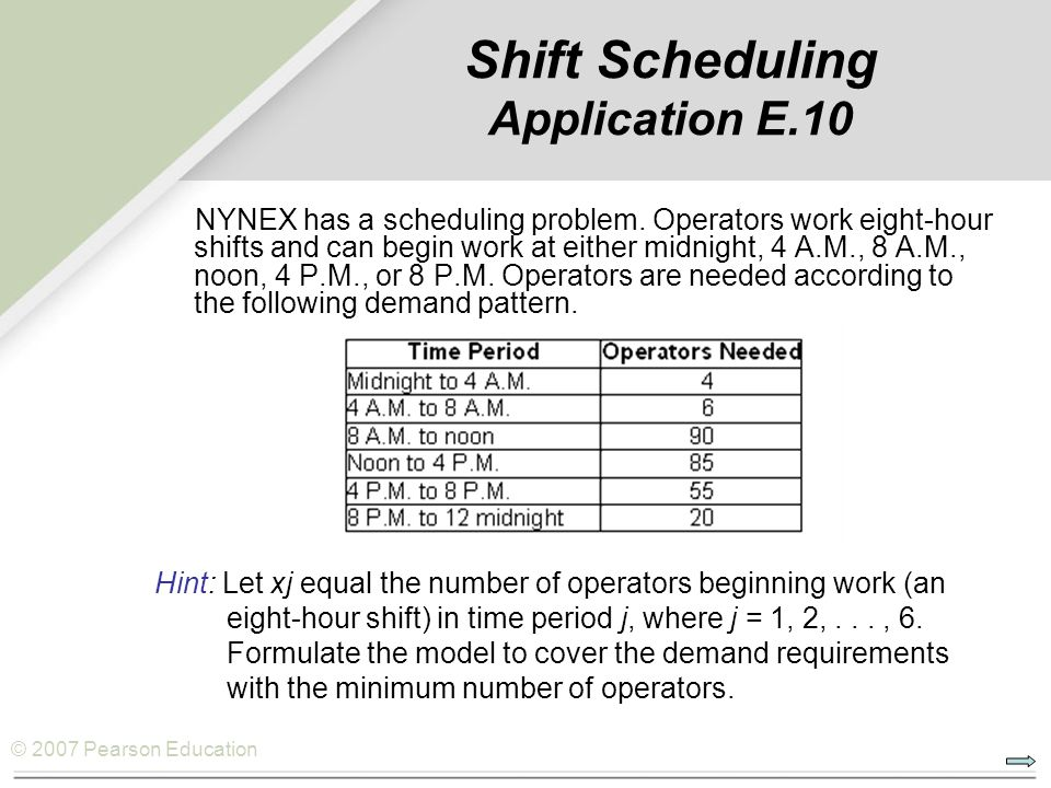 © 2007 Pearson Education Shift Scheduling Application E.10 NYNEX has a scheduling problem. Operators work eight-hour shifts and can begin work at eith