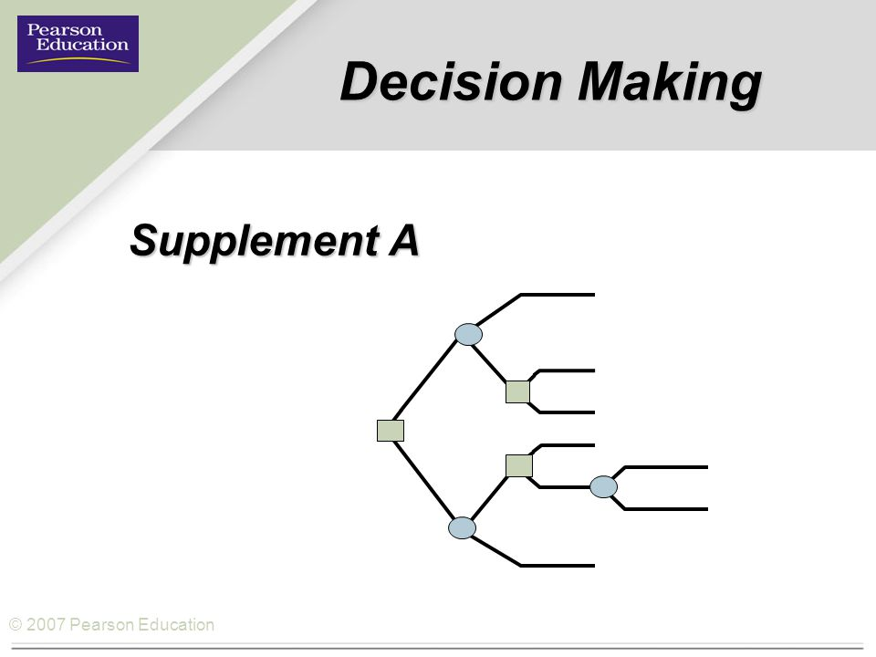 © 2007 Pearson Education Decision Making Supplement A