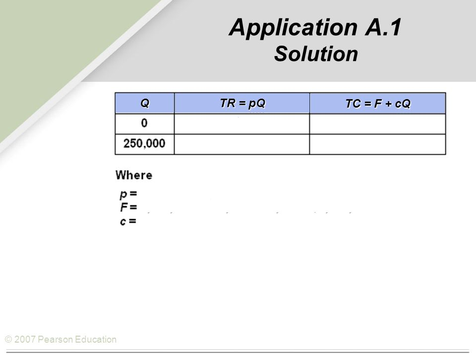 © 2007 Pearson Education Application A.1 Solution TR = pQ TC = F + cQ Q