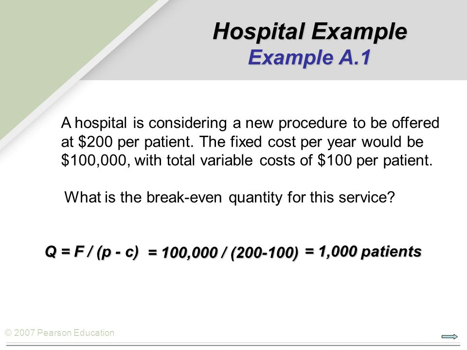 © 2007 Pearson Education Hospital Example Example A.1 A hospital is considering a new procedure to be offered at $200 per patient.