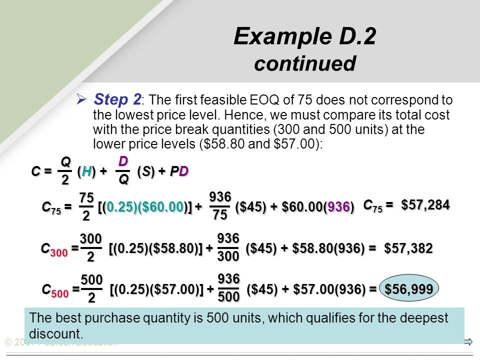 © 2007 Pearson Education  Step 2 : The first feasible EOQ of 75 does not correspond to the lowest price level. Hence, we must compare its total cost