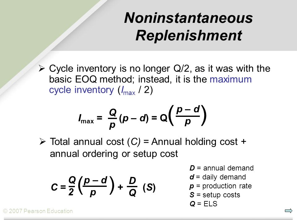 © 2007 Pearson Education  Cycle inventory is no longer Q/2, as it was with the basic EOQ method; instead, it is the maximum cycle inventory (I max /