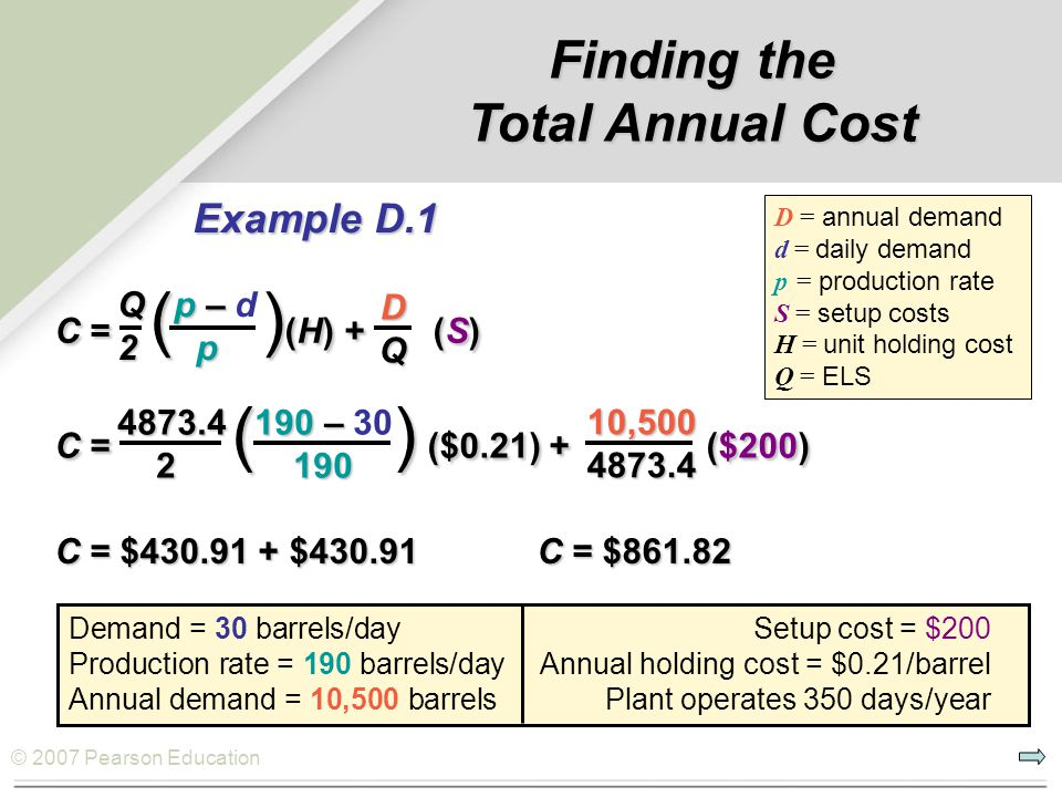 © 2007 Pearson Education Finding the Total Annual Cost Demand = 30 barrels/day Setup cost = $200 Production rate = 190 barrels/day Annual holding cost