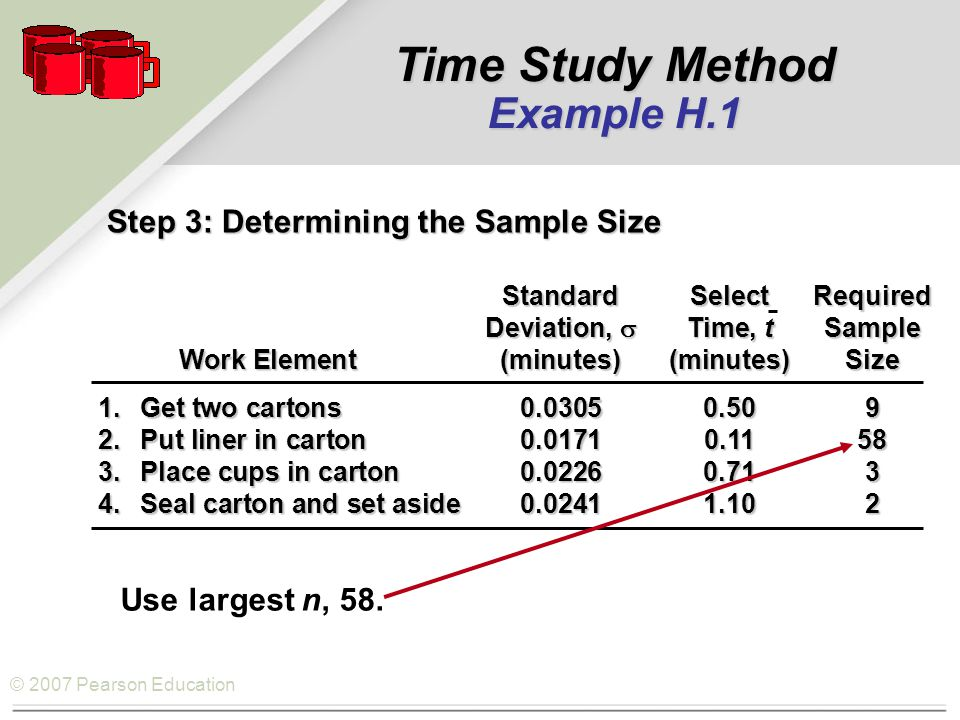 © 2007 Pearson Education Step 3: Determining the Sample Size StandardSelectRequired Deviation,  Time, tSample Work Element(minutes)(minutes)Size Work Element(minutes)(minutes)Size 1.Get two cartons0.03050.509 2.Put liner in carton0.01710.1158 3.Place cups in carton0.02260.713 4.Seal carton and set aside0.02411.102 Use largest n, 58.