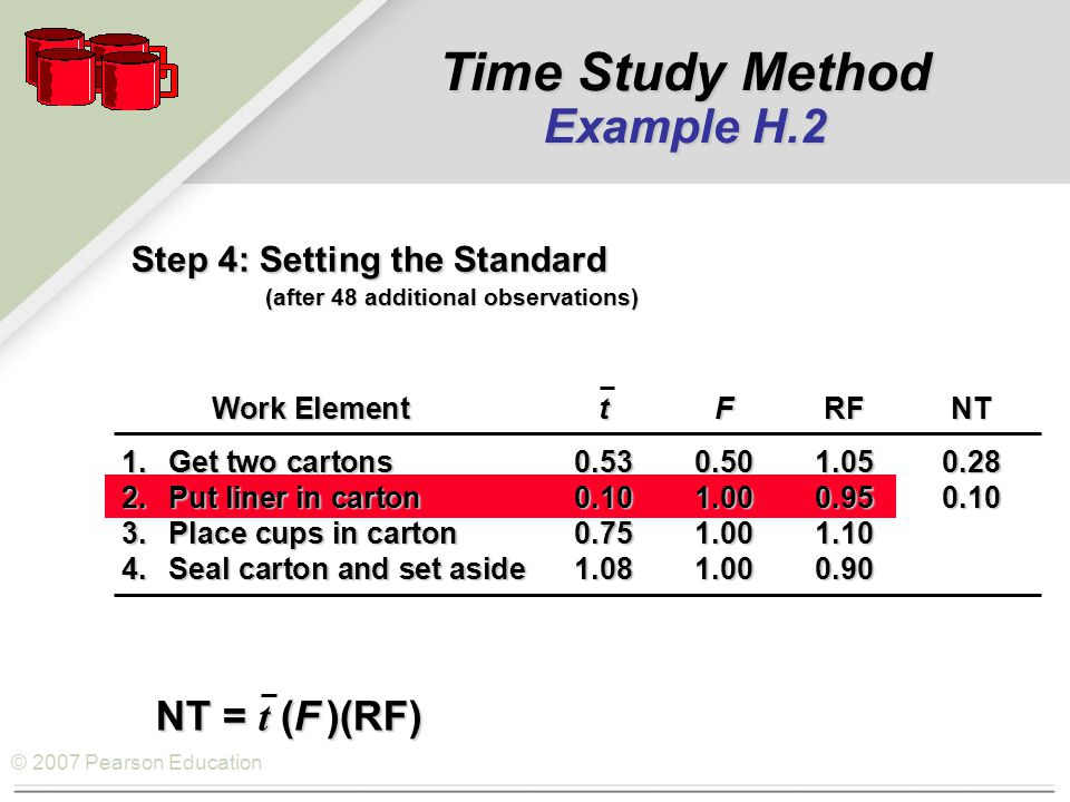 © 2007 Pearson Education Step 4: Setting the Standard (after 48 additional observations) (after 48 additional observations) Work ElementtFRFNT Work ElementtFRFNT 1.Get two cartons0.530.501.050.28 2.Put liner in carton0.101.000.950.10 3.Place cups in carton0.751.001.10 4.Seal carton and set aside1.081.000.90 NT = t (F )(RF) Time Study Method Example H.2