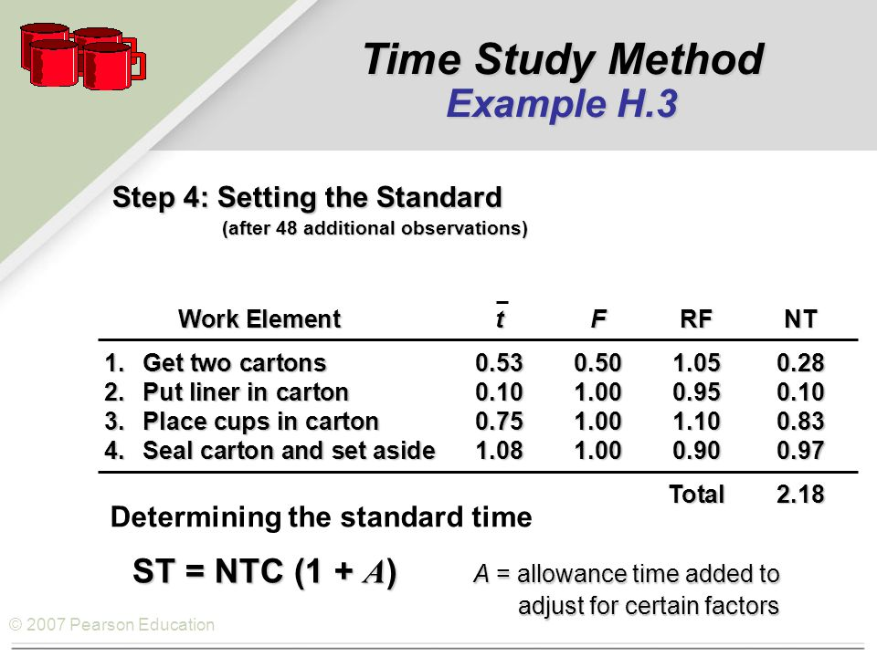 © 2007 Pearson Education Step 4: Setting the Standard (after 48 additional observations) (after 48 additional observations) Work ElementtFRFNT Work ElementtFRFNT 1.Get two cartons0.530.501.050.28 2.Put liner in carton0.101.000.950.10 3.Place cups in carton0.751.001.100.83 4.Seal carton and set aside1.081.000.900.97 Total2.18 ST = NTC (1 + A ) A = allowance time added to adjust for certain factors adjust for certain factors Determining the standard time Time Study Method Example H.3